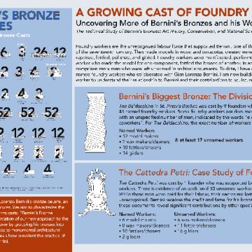 Jennifer Lie award winning poster uncovering more of Bernini's Bronzes and his Workforce