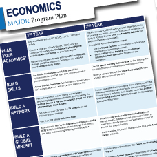 Economics Program Plan