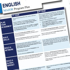 English Program Plan