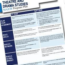 Theatre and Drama Studies Program Plan