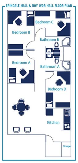 Floor plan layout of apartment style accommodations