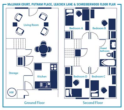 Town House floor plan layout
