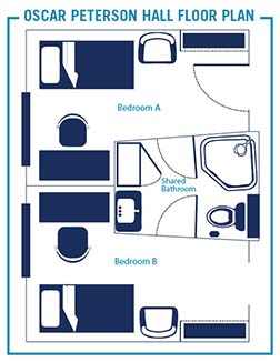 Floorplan layout of a dorm