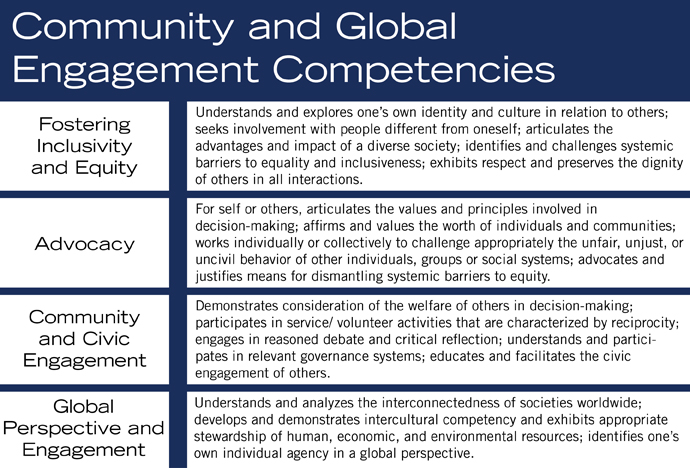 Community and Global Engagement