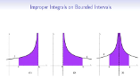 Improper Integrals on Bounded Intervals