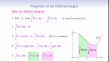 The Definite Integral and Riemann Sums