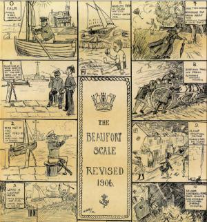 illustrated Beaufort scale