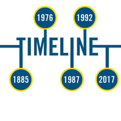 50th Digital Timeline